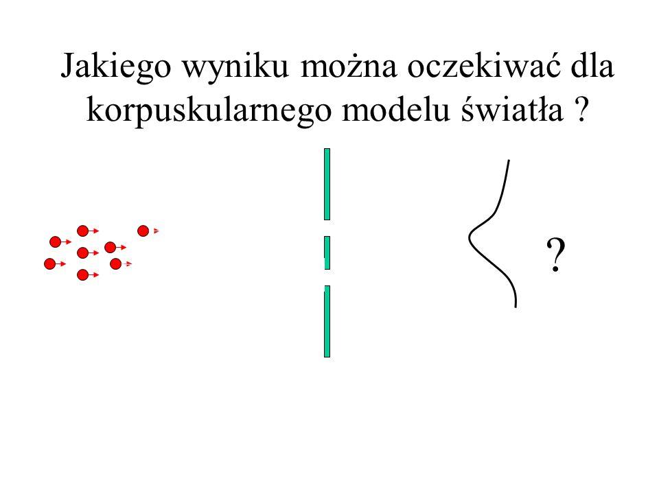 Jakiego wyniku można oczekiwać dla korpuskularnego modelu światła