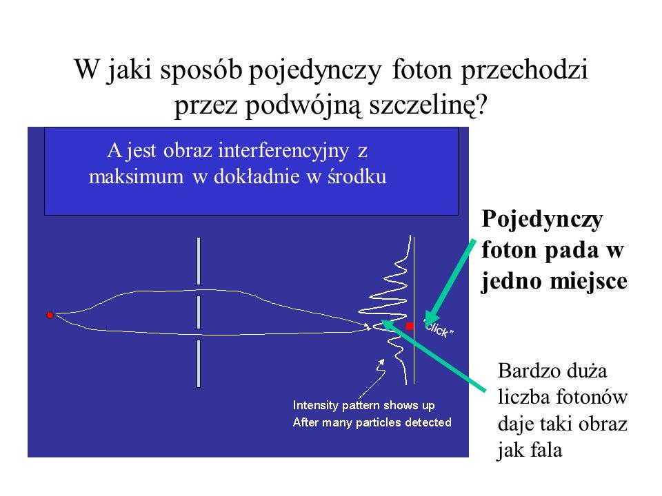 W jaki sposób pojedynczy foton przechodzi przez podwójną szczelinę