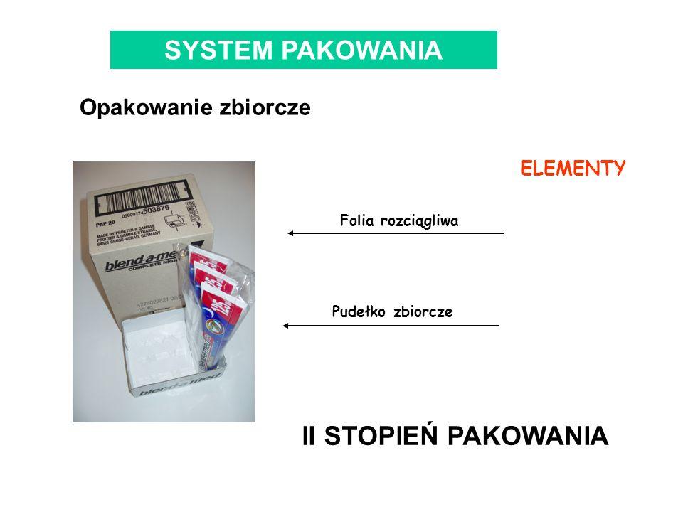 SYSTEM PAKOWANIA II STOPIEŃ PAKOWANIA Opakowanie zbiorcze ELEMENTY