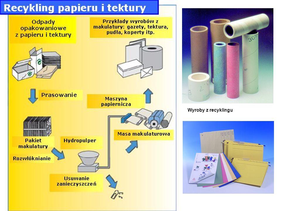 Wyroby z recyklingu