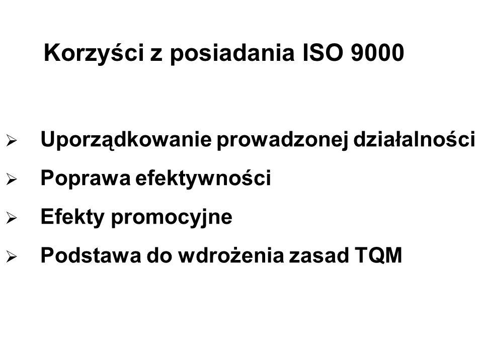 Korzyści z posiadania ISO 9000