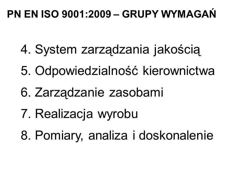 4. System zarządzania jakością 5. Odpowiedzialność kierownictwa