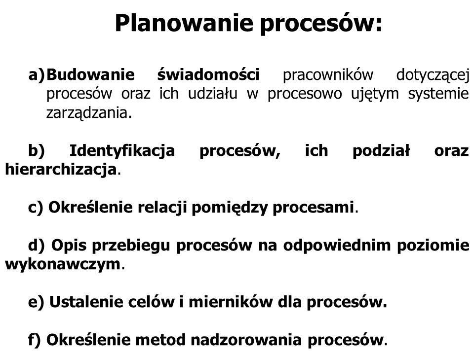 Planowanie procesów: Budowanie świadomości pracowników dotyczącej procesów oraz ich udziału w procesowo ujętym systemie zarządzania.
