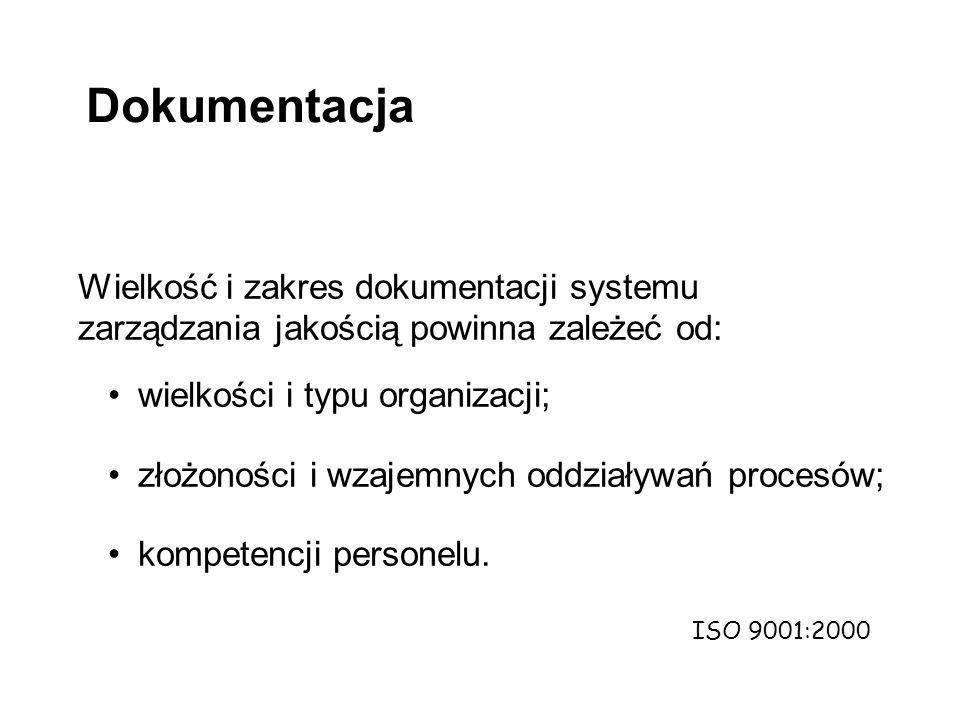 Dokumentacja Wielkość i zakres dokumentacji systemu zarządzania jakością powinna zależeć od: wielkości i typu organizacji;