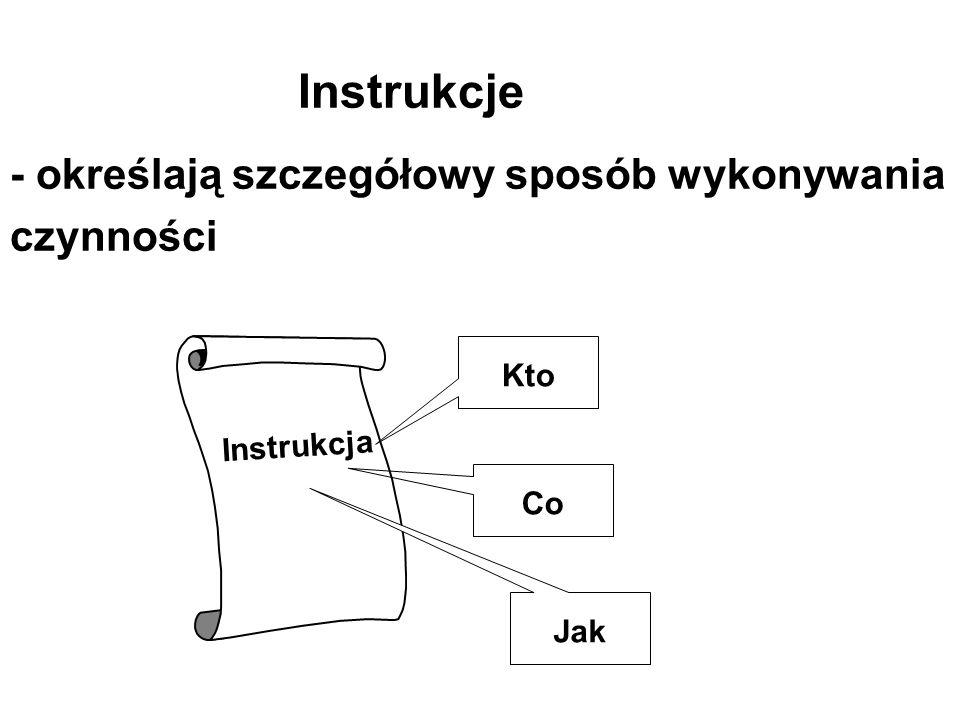 Instrukcje - określają szczegółowy sposób wykonywania czynności Kto