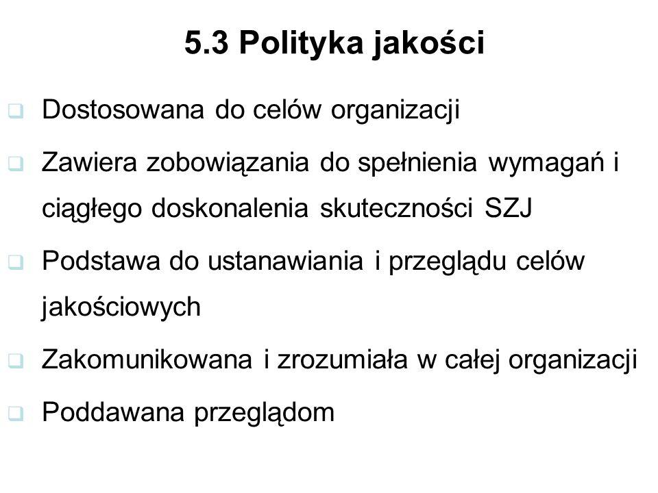 5.3 Polityka jakości Dostosowana do celów organizacji