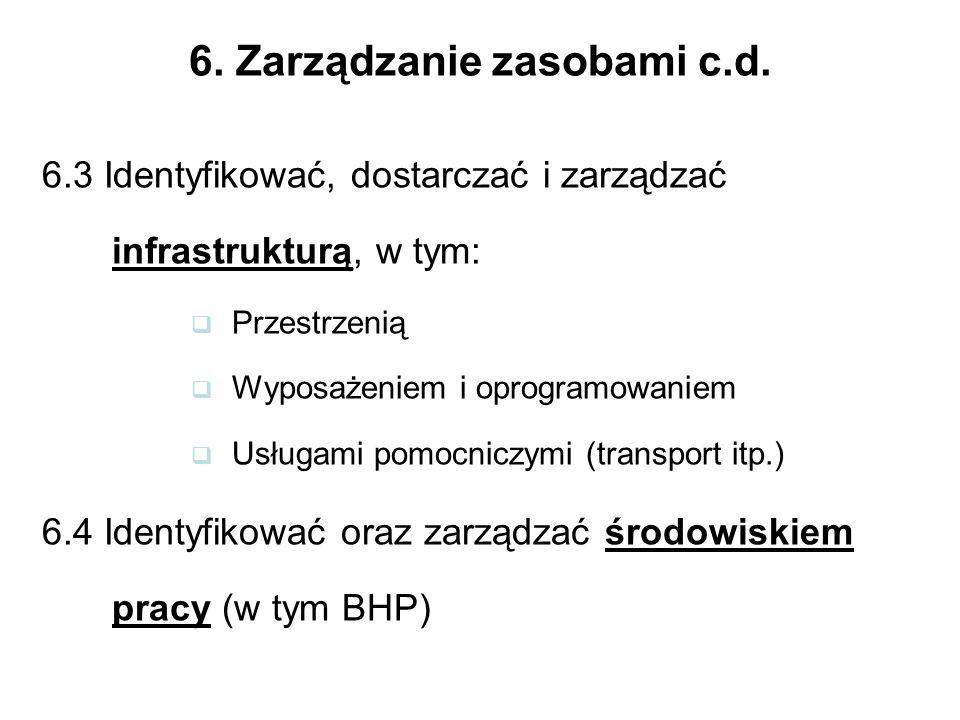 6. Zarządzanie zasobami c.d.