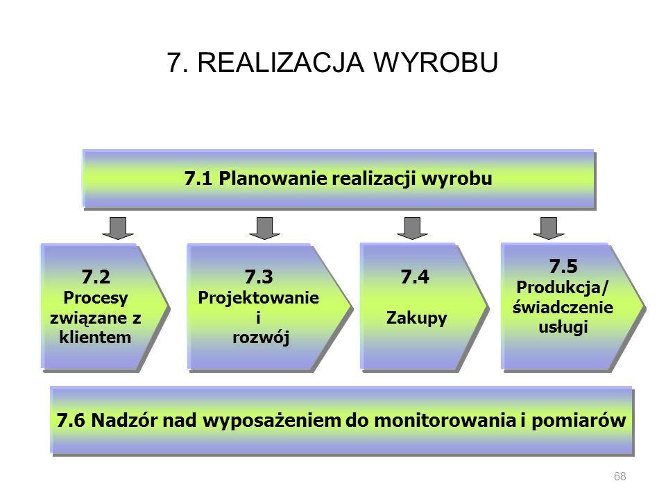 7. REALIZACJA WYROBU 7.1 Planowanie realizacji wyrobu