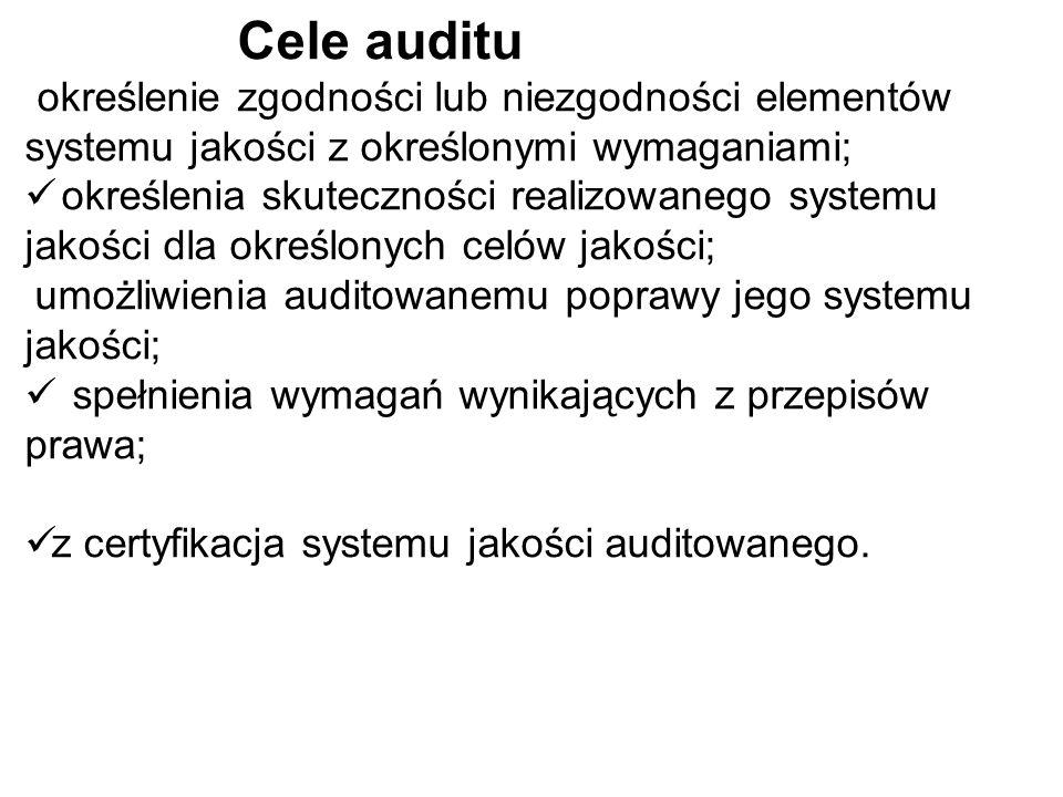 umożliwienia auditowanemu poprawy jego systemu jakości;