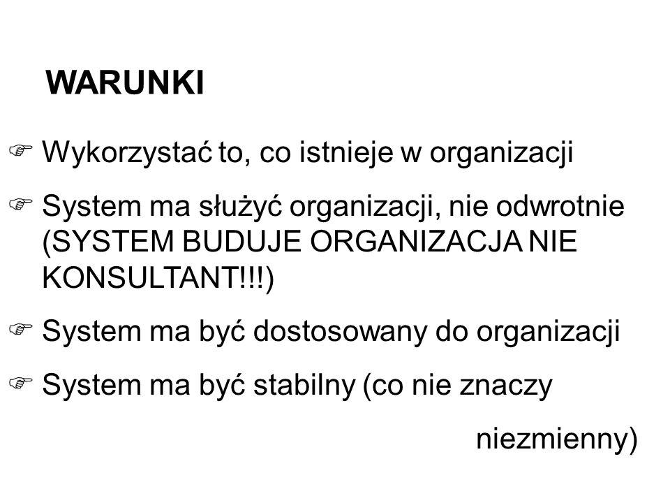 WARUNKI Wykorzystać to, co istnieje w organizacji