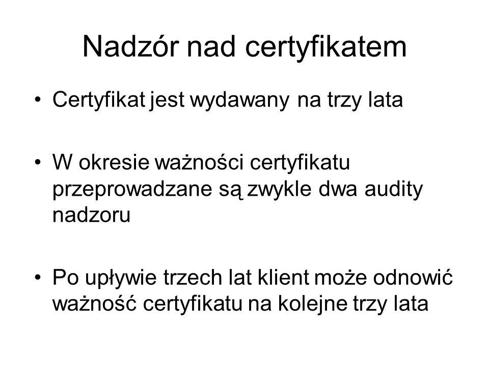 Nadzór nad certyfikatem