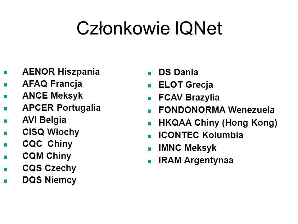 Członkowie IQNet AENOR Hiszpania AFAQ Francja ANCE Meksyk