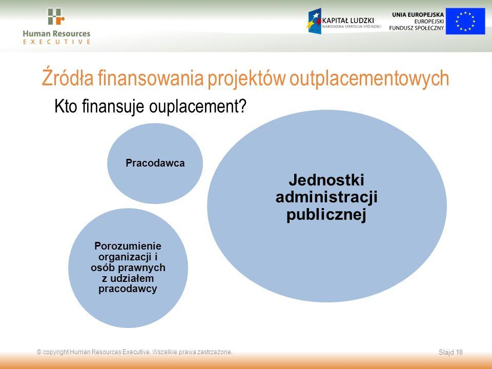 Źródła finansowania projektów outplacementowych