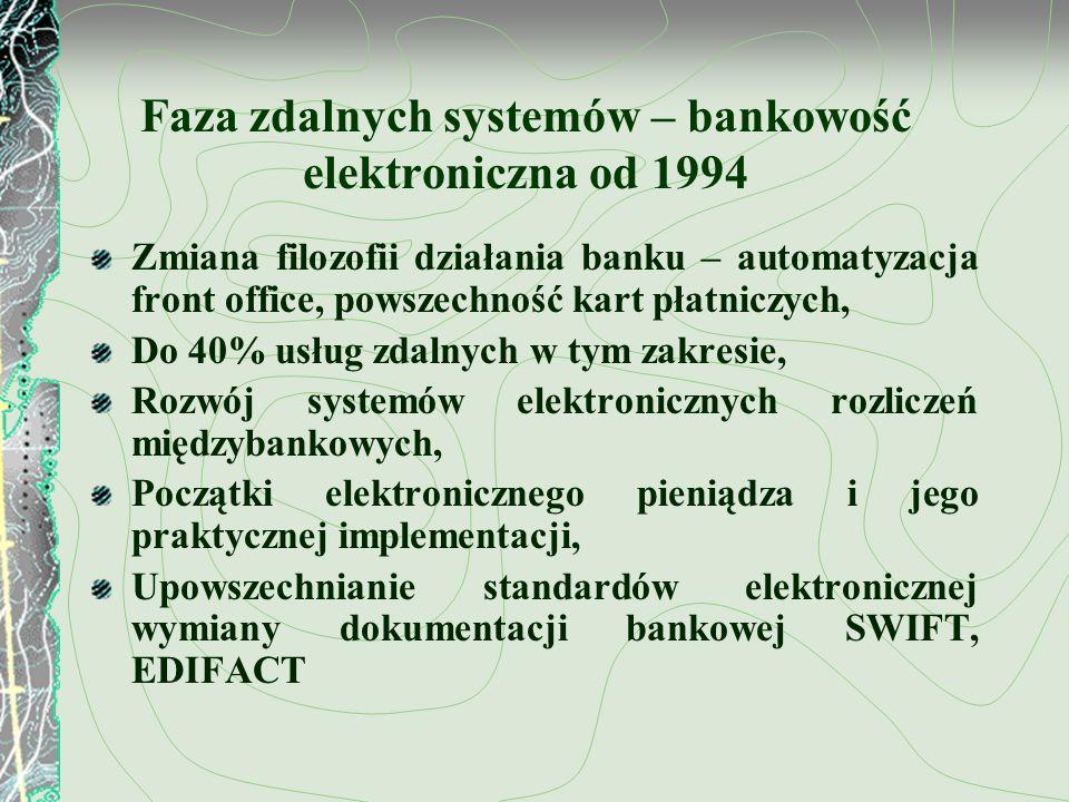 Faza zdalnych systemów – bankowość elektroniczna od 1994