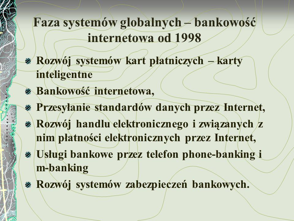 Faza systemów globalnych – bankowość internetowa od 1998