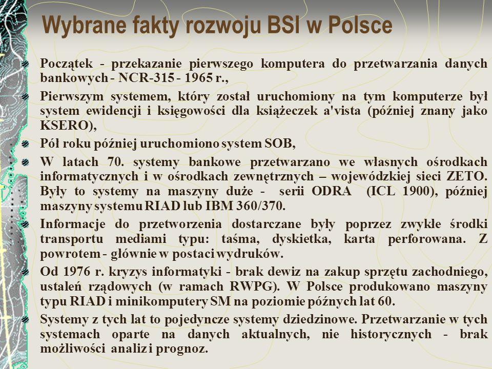 Wybrane fakty rozwoju BSI w Polsce
