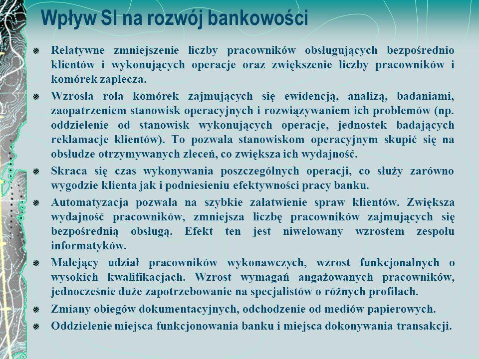 Wpływ SI na rozwój bankowości