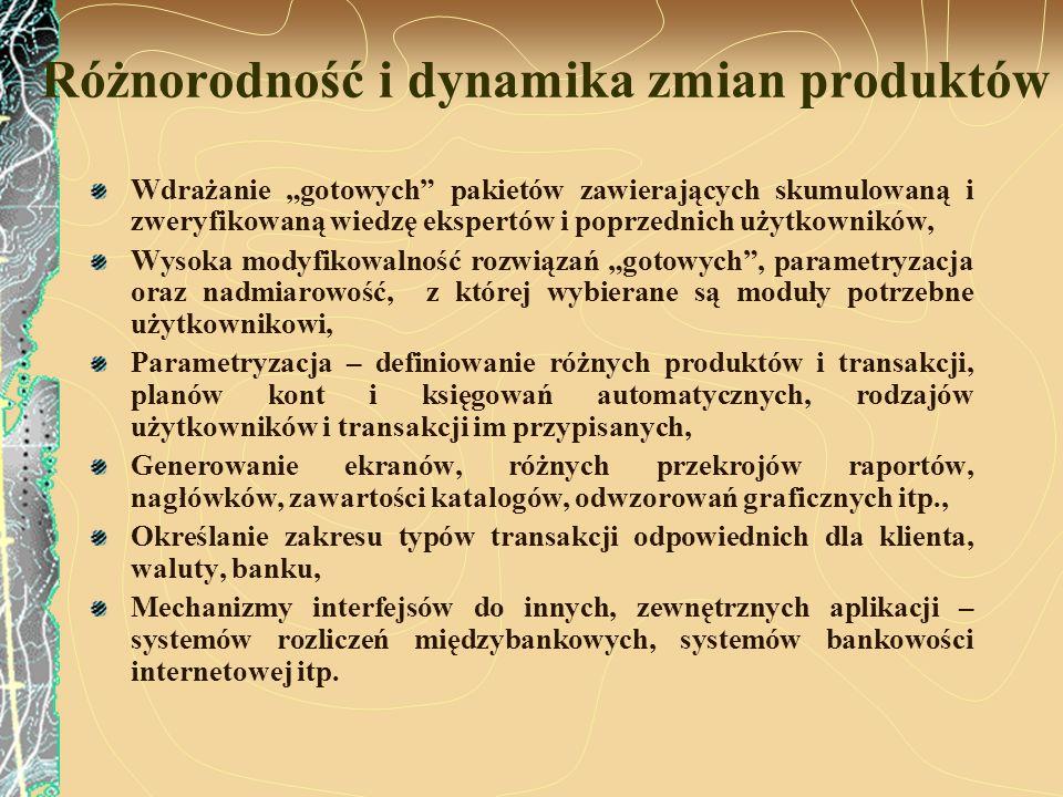 Różnorodność i dynamika zmian produktów