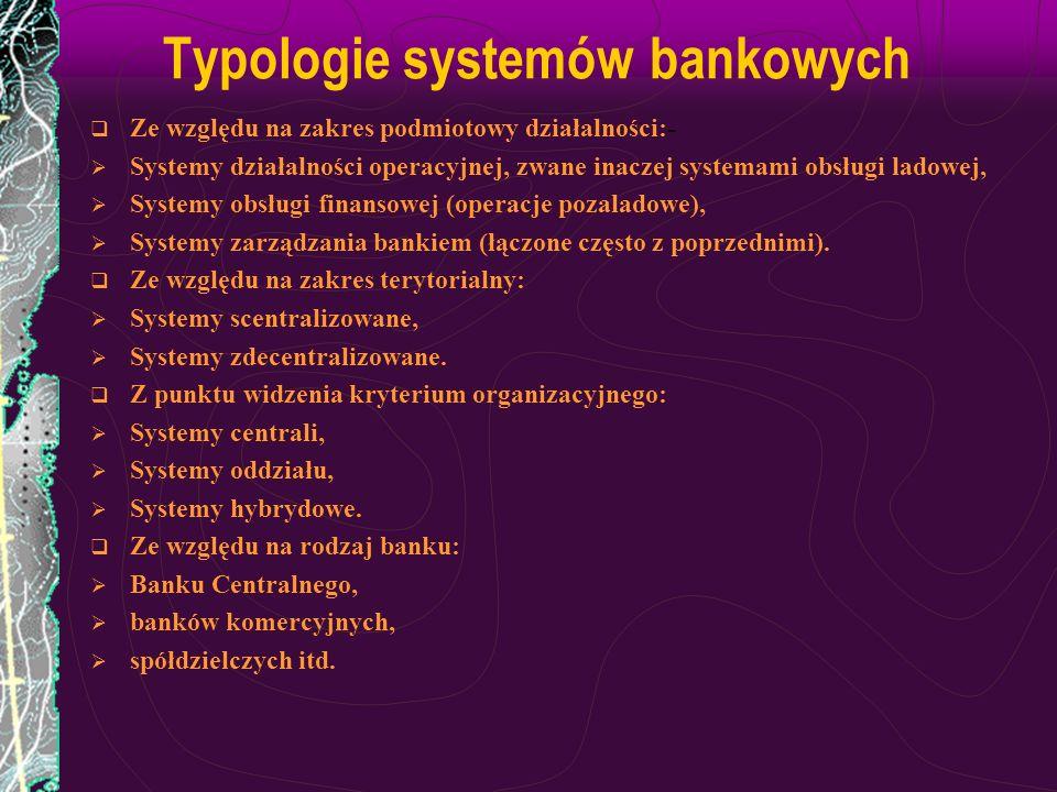 Typologie systemów bankowych