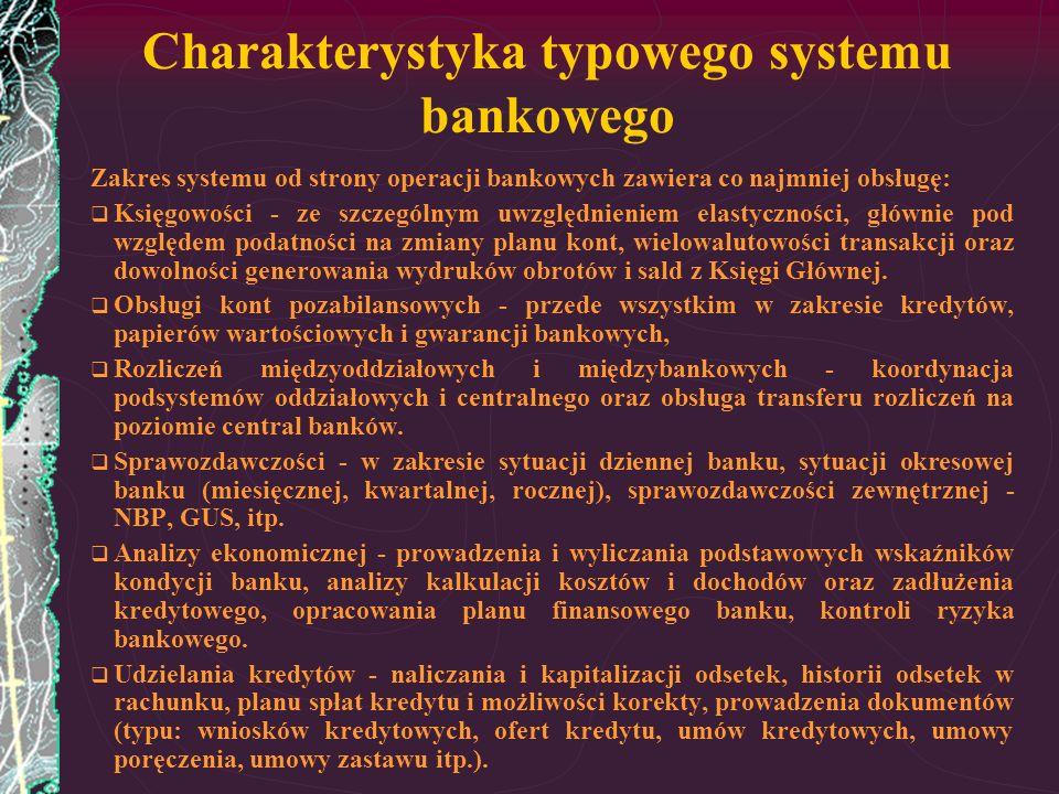Charakterystyka typowego systemu bankowego