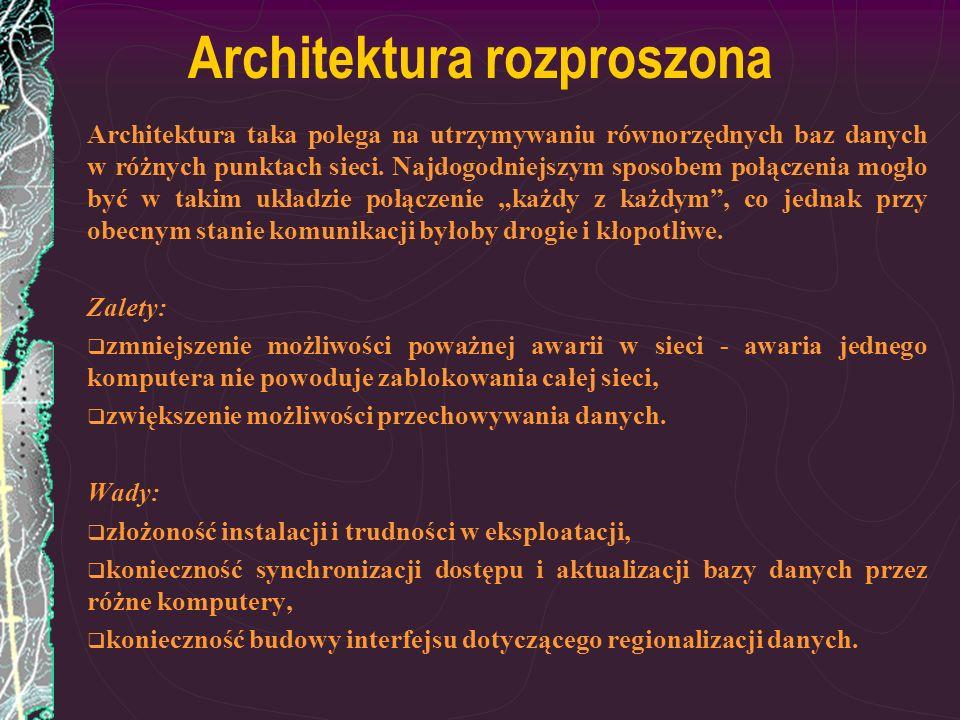 Architektura rozproszona