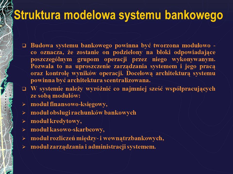 Struktura modelowa systemu bankowego