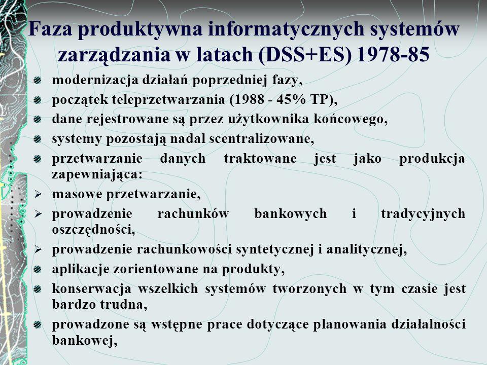 Faza produktywna informatycznych systemów zarządzania w latach (DSS+ES) 1978-85