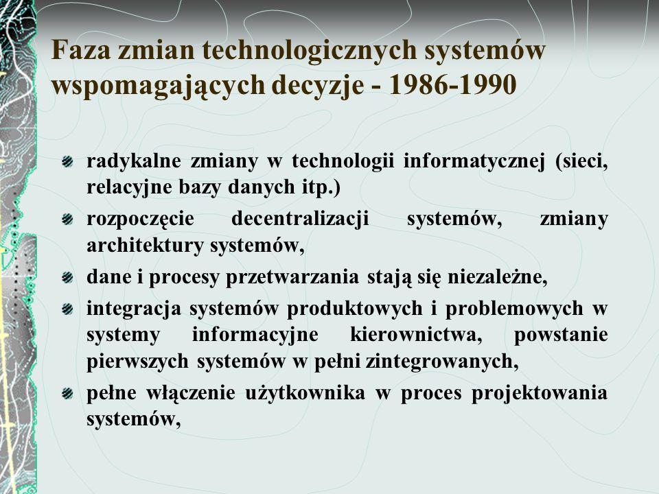 Faza zmian technologicznych systemów wspomagających decyzje - 1986-1990
