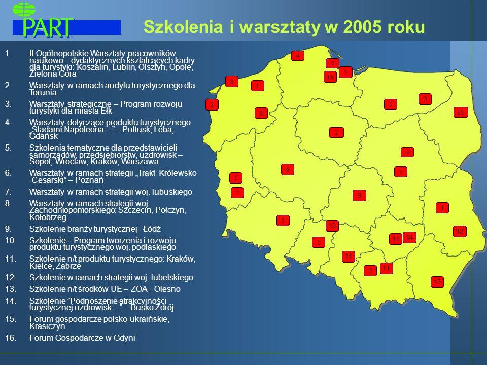 Szkolenia i warsztaty w 2005 roku