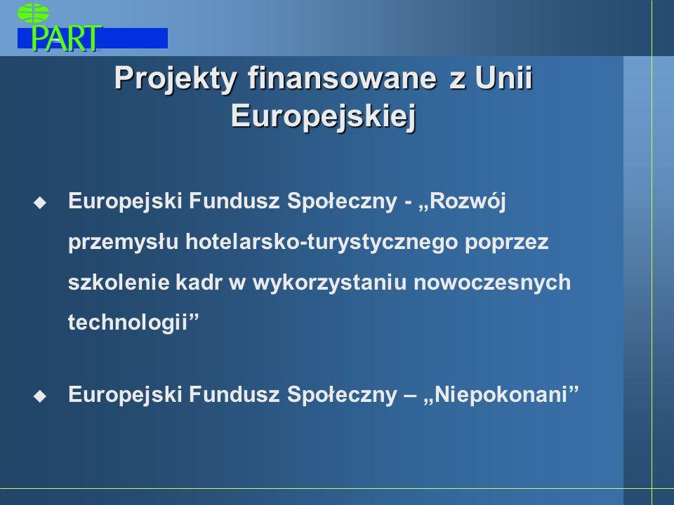 Projekty finansowane z Unii Europejskiej