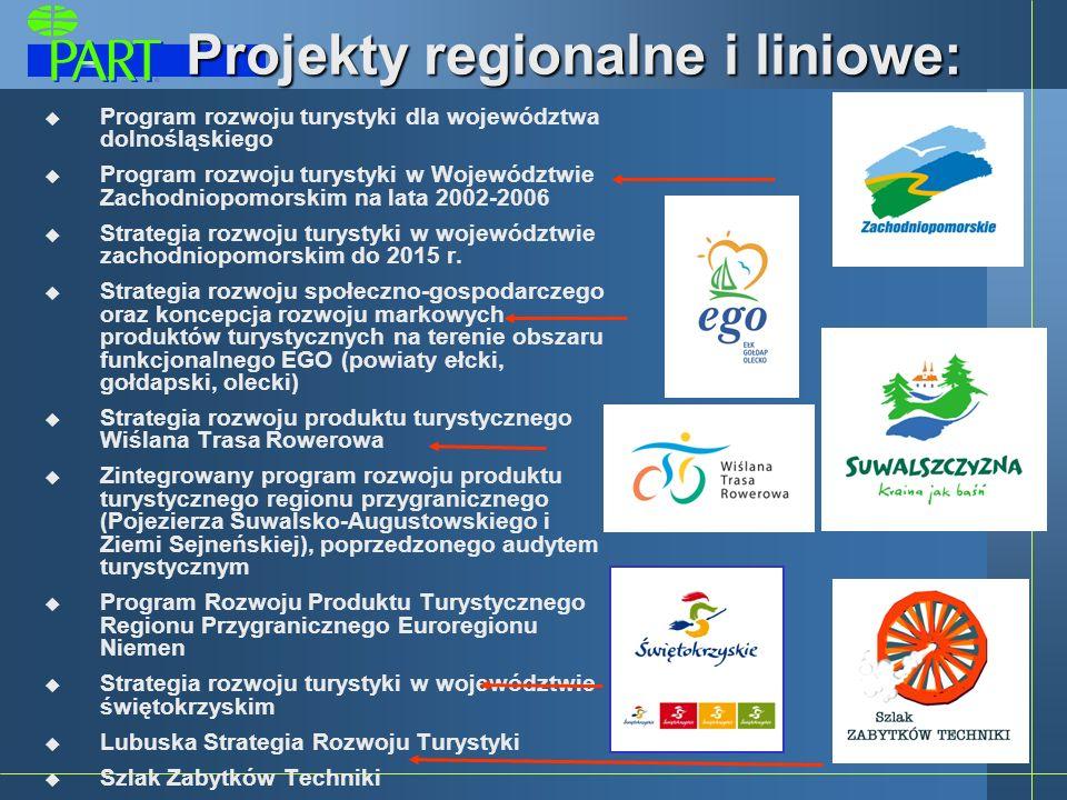 Projekty regionalne i liniowe: