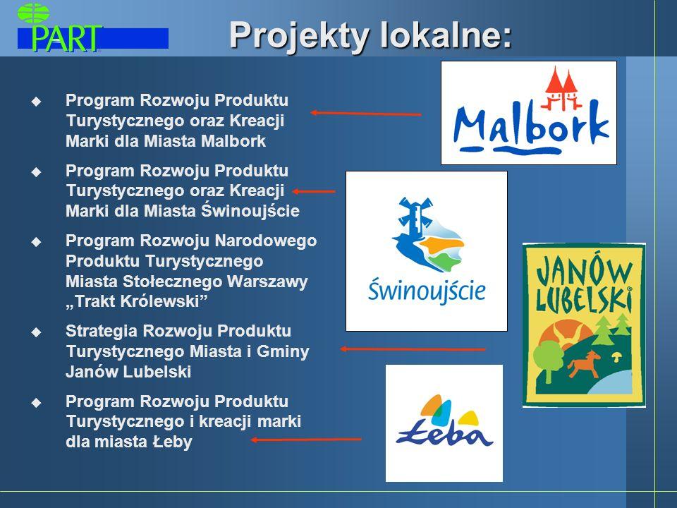 Projekty lokalne: Program Rozwoju Produktu Turystycznego oraz Kreacji Marki dla Miasta Malbork.