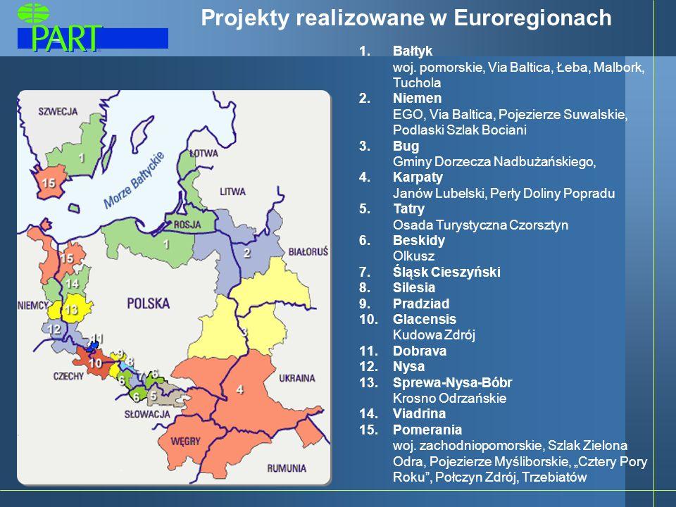 Projekty realizowane w Euroregionach