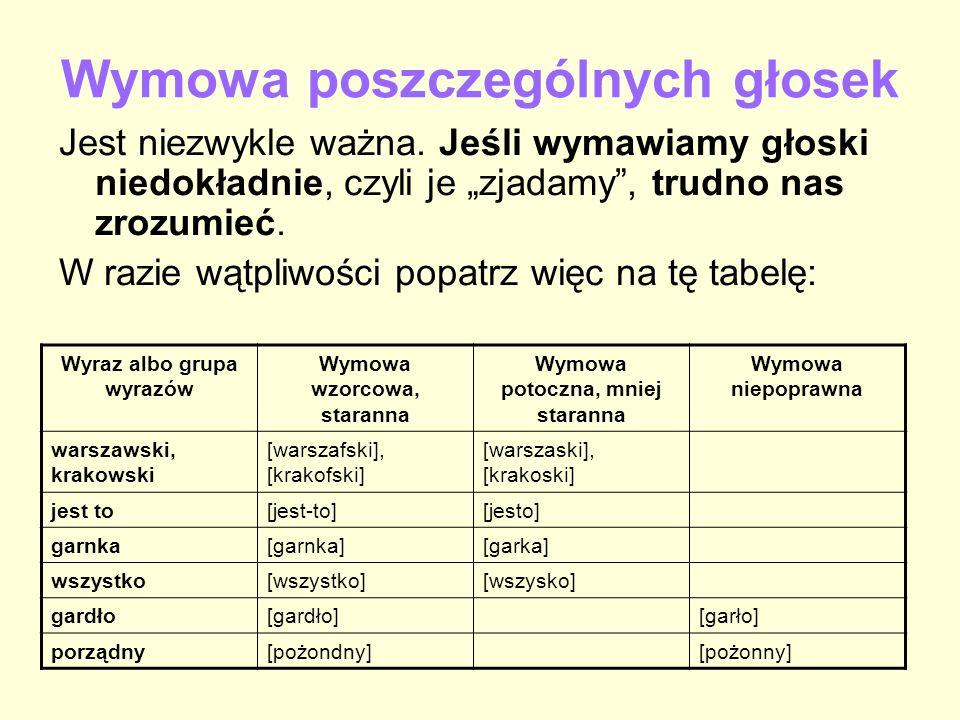 Wymowa poszczególnych głosek