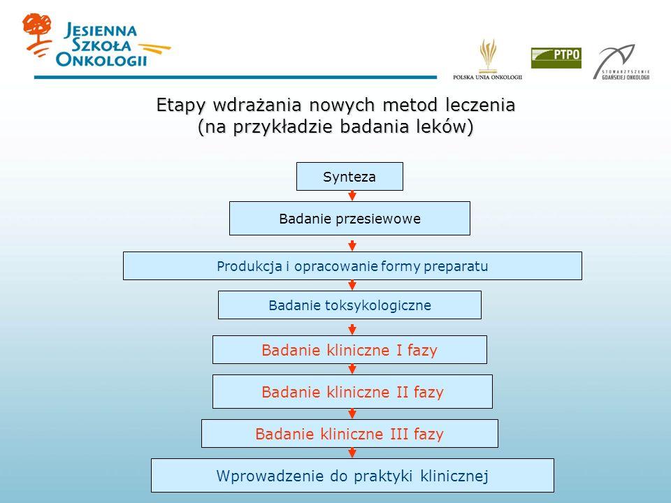Etapy wdrażania nowych metod leczenia (na przykładzie badania leków)