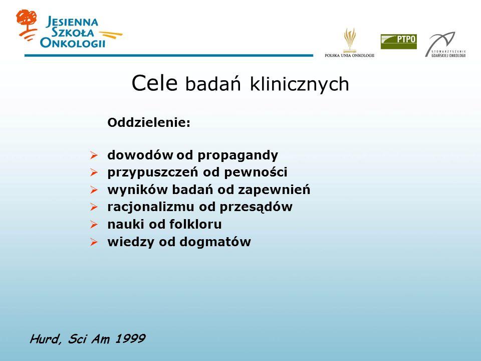 Cele badań klinicznych