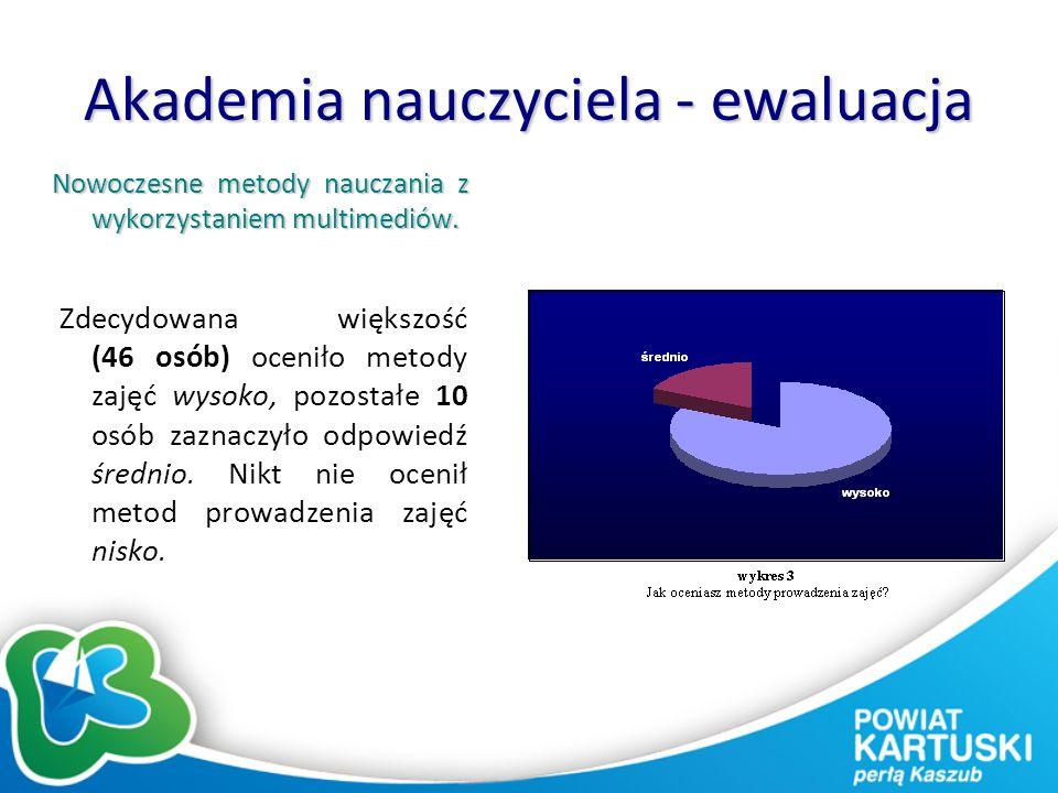 Akademia nauczyciela - ewaluacja