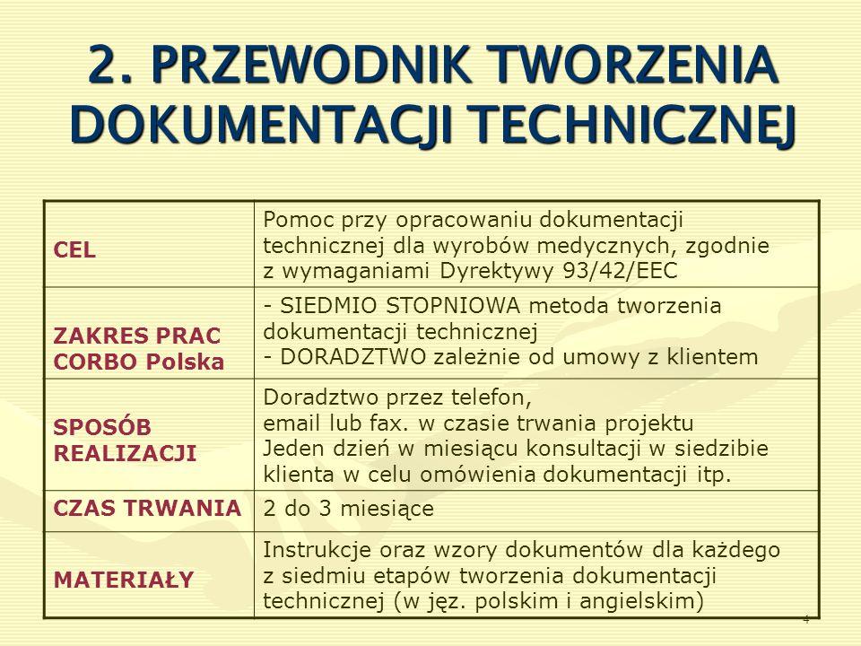 2. PRZEWODNIK TWORZENIA DOKUMENTACJI TECHNICZNEJ