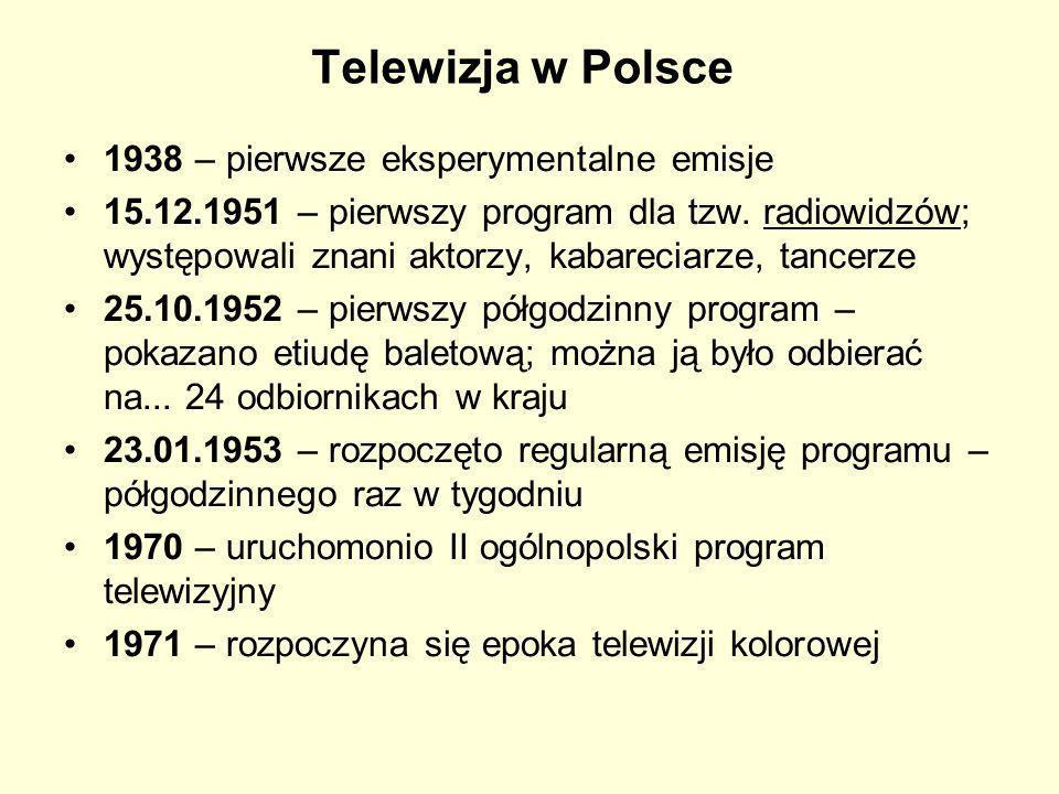 Telewizja w Polsce 1938 – pierwsze eksperymentalne emisje