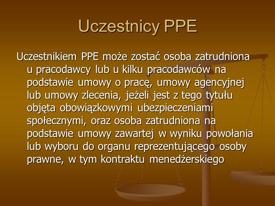 Uczestnicy PPE