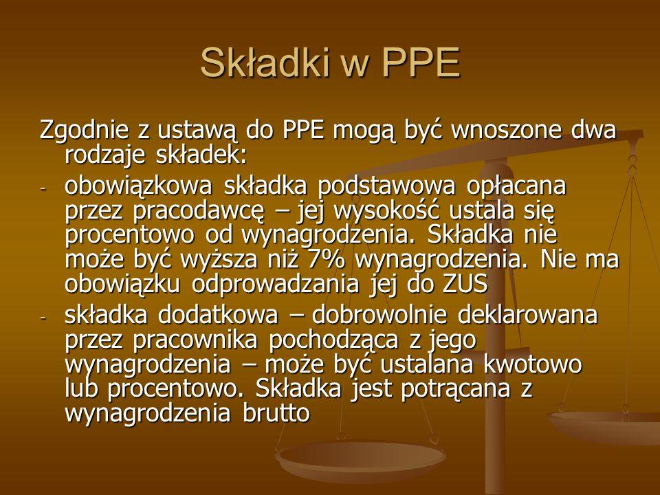 Składki w PPE Zgodnie z ustawą do PPE mogą być wnoszone dwa rodzaje składek: