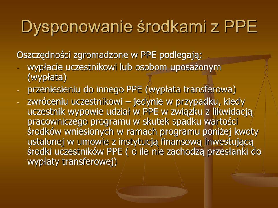 Dysponowanie środkami z PPE