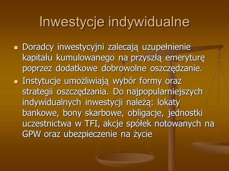 Inwestycje indywidualne