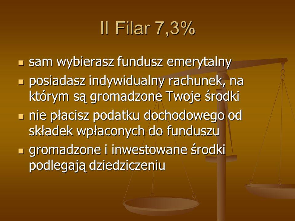 II Filar 7,3% sam wybierasz fundusz emerytalny
