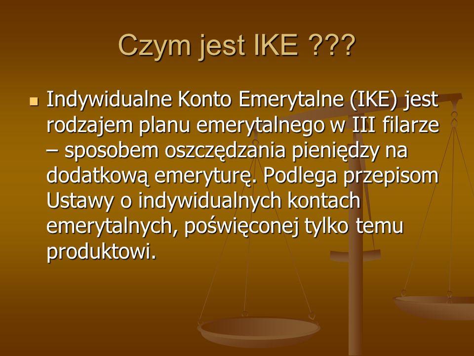 Czym jest IKE
