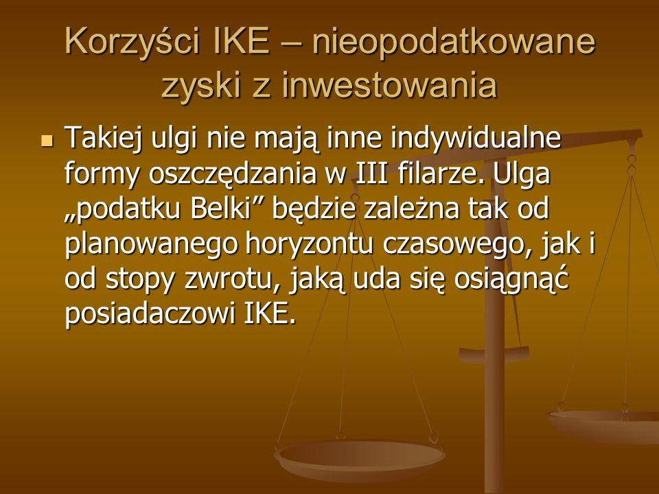 Korzyści IKE – nieopodatkowane zyski z inwestowania