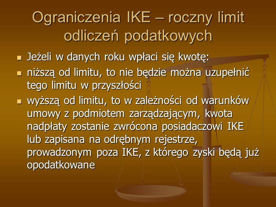 Ograniczenia IKE – roczny limit odliczeń podatkowych