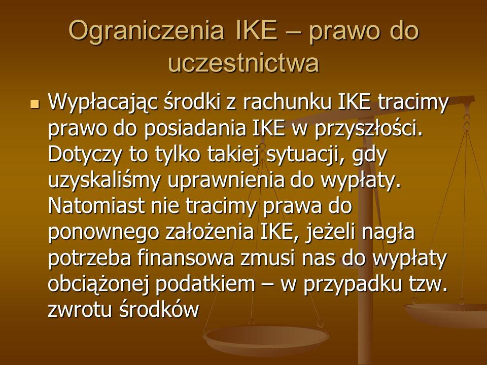 Ograniczenia IKE – prawo do uczestnictwa