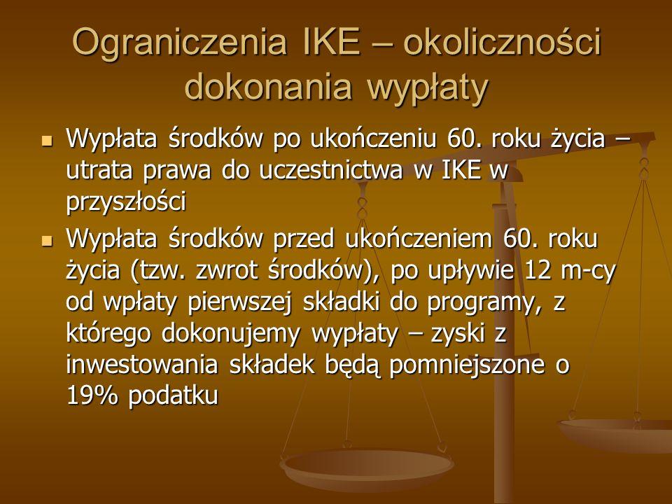 Ograniczenia IKE – okoliczności dokonania wypłaty