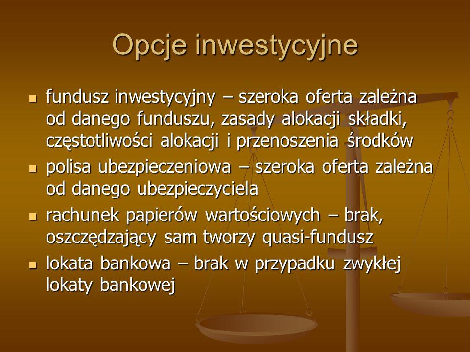Opcje inwestycyjne